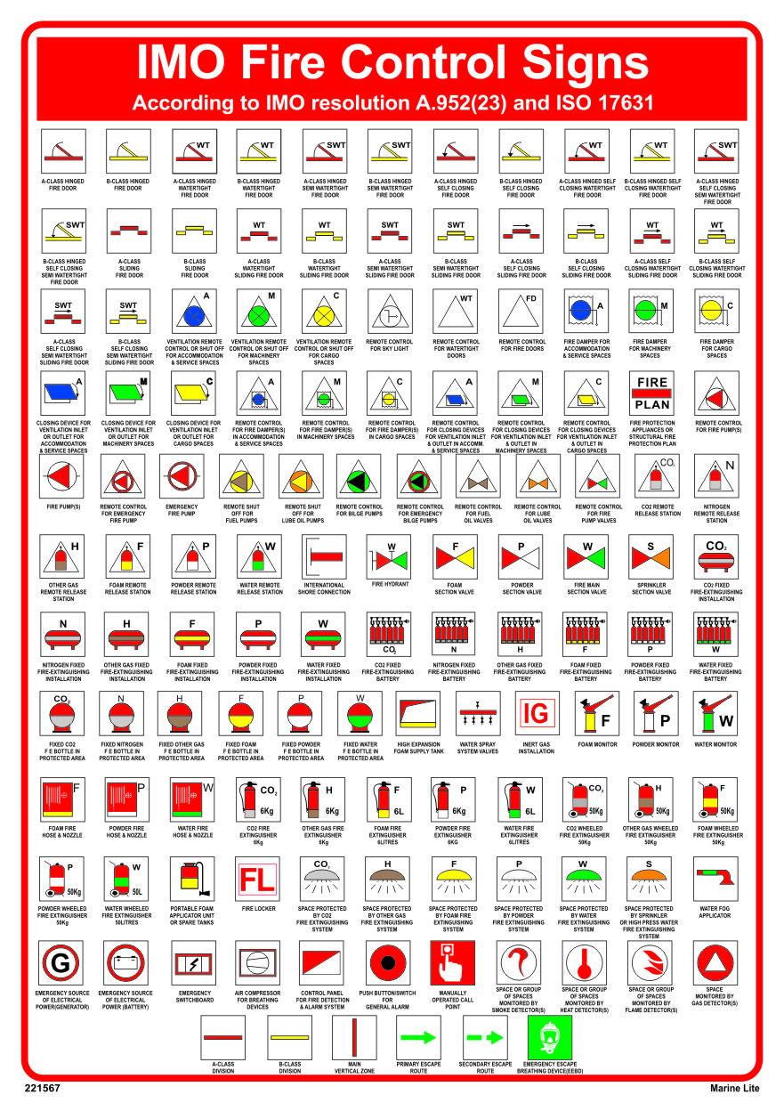 Training safety posters booklets training safety posters imo fire control symbols poster according to imo resolution a95223 and iso 17631 biocorpaavc Image collections